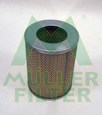 Slika MULLER FILTER - PA579 - Filter za vazduh (Sistem za dovod vazduha)