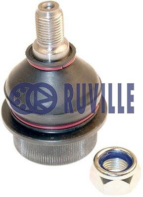 Slika RUVILLE - 915111 - Gornja/donja kugla (Vešanje točkova)